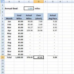 spreadsheet overall
